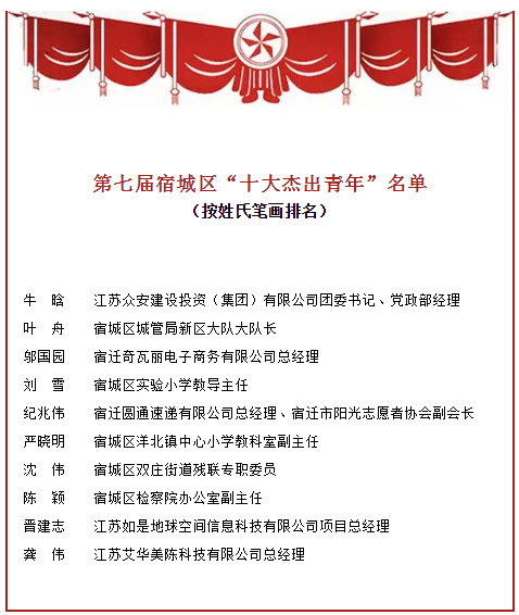 """祝贺艾华美陈科技董事长 龚伟先生 荣获""""宿城区十大杰出青年""""奖(图4)"""