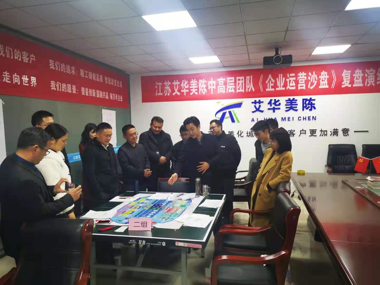 江苏艾华美陈中高层团队《企业运营沙盘》复盘演练(图6)